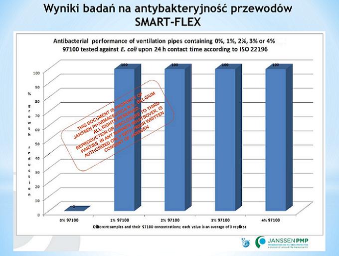Smart-Flex_antybakteryjnosc_1